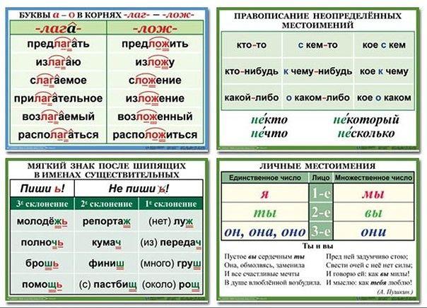 картинки шпаргалки русский язык